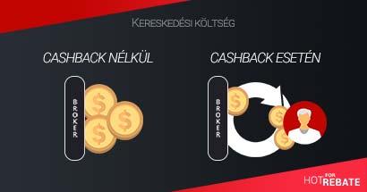Tudja mi az a HotForex Cashback?